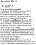 Autodesk Certified Professional Exam (ACP)