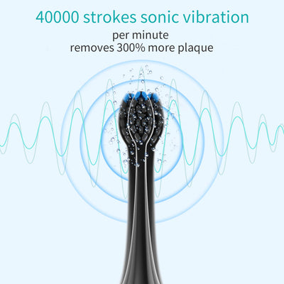 Electric Toothbrush, Rechargeable Power Sonic Toothbrush with 40000VPM, 5 Optional Modes, Smart Timers&2 DuPont Brush Heads, metene Electronic Toothbrush for Adults with Travel Case, IPX7 Waterproof