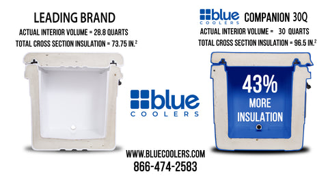 55 Quart Ice Vault Roto-Molded Cooler - Blue Coolers