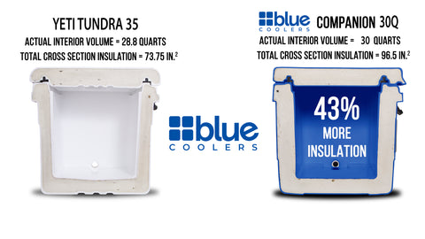 Blue Coolers 2.0 - Wheeled Summer Bundle - 55Q + 30Q