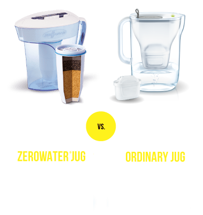 5-Stages vs. 2-Stages, Zerowater� Pitcher | Ordinary Pitcher, Zerowater� Removes more impurities than the leading brand...