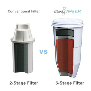 ZeroWater 12 Cup / 2.8L Jug
