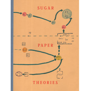 Jack Latham: Sugar Paper Theories, Second Edition