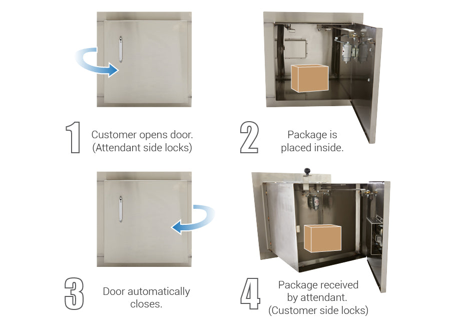 Bullet resistant package receiver process