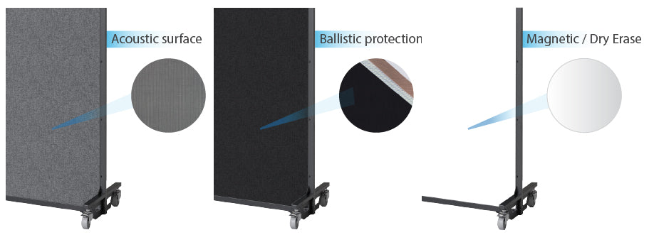 Screenflex bullet resistant partition details
