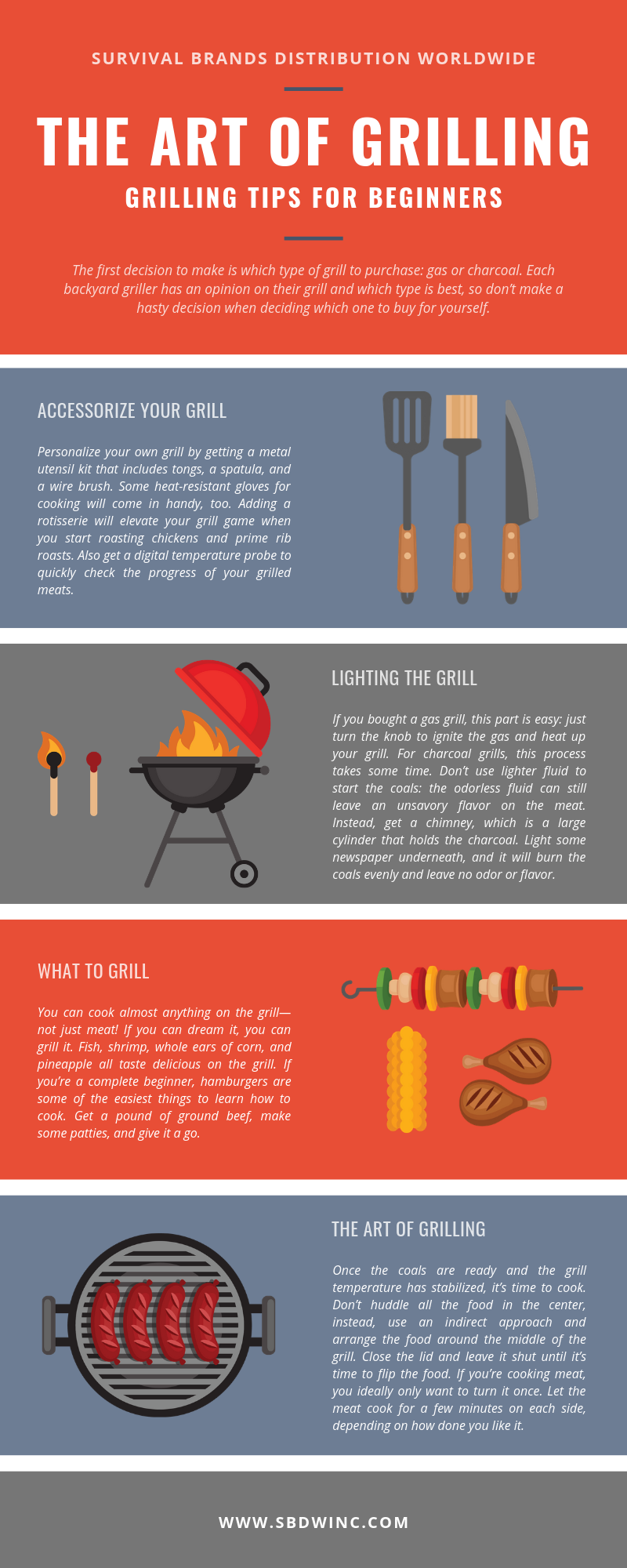 The Art of Grilling Tips for Beginners
