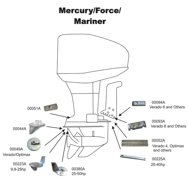 Mercury Outboard Anode Locations