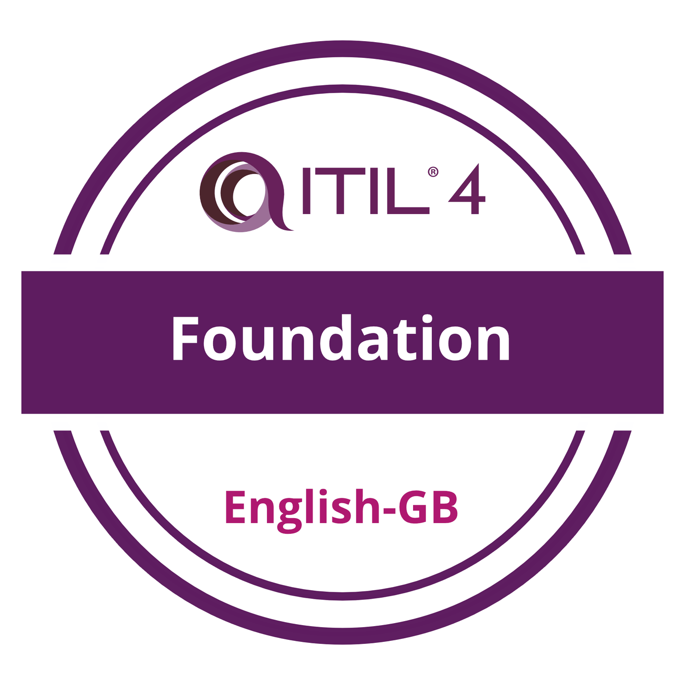 ITIL 4 Foundation Collection (en-gb)