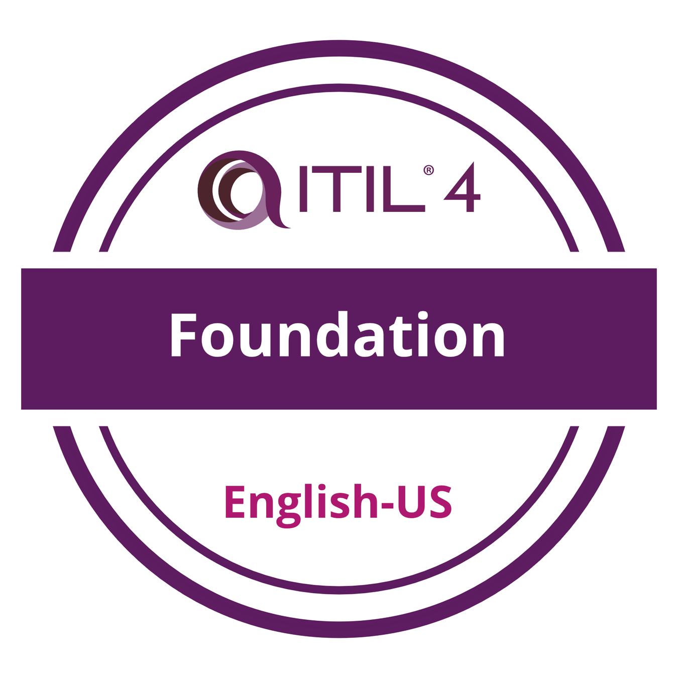 ITIL 4 Foundation Collection