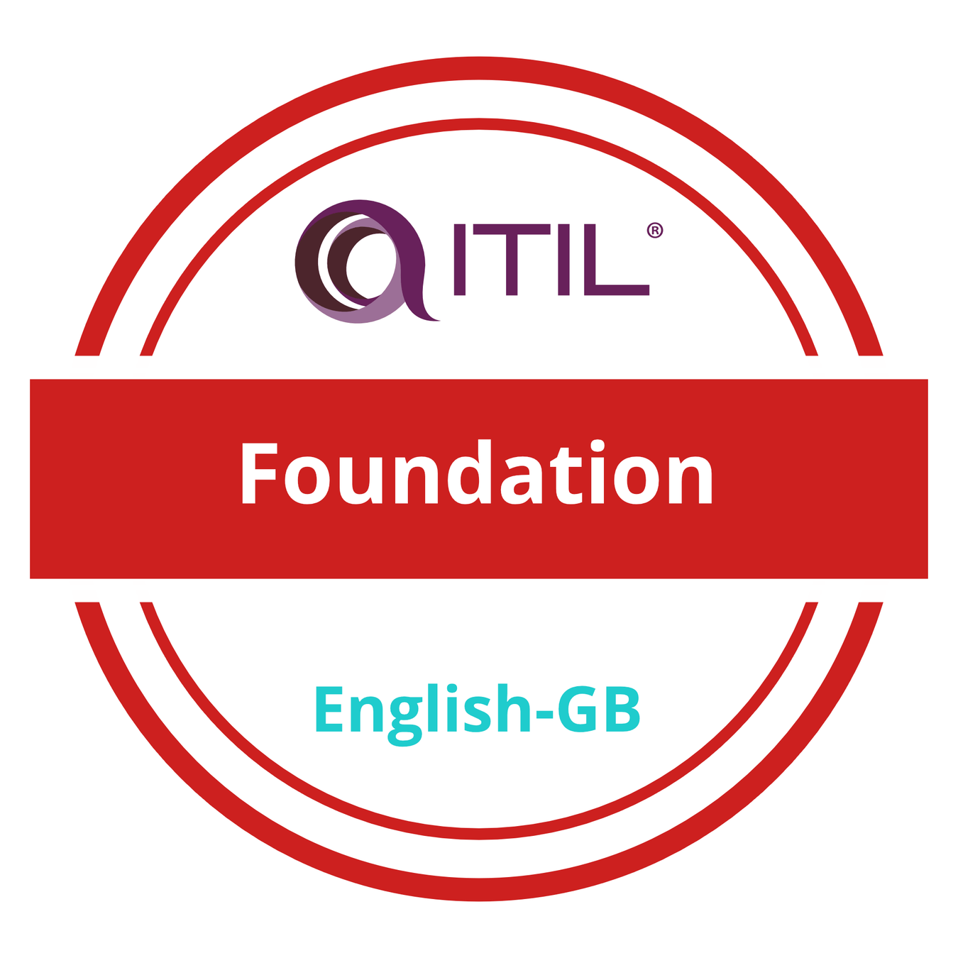 ITIL Foundation Collection (en-gb)