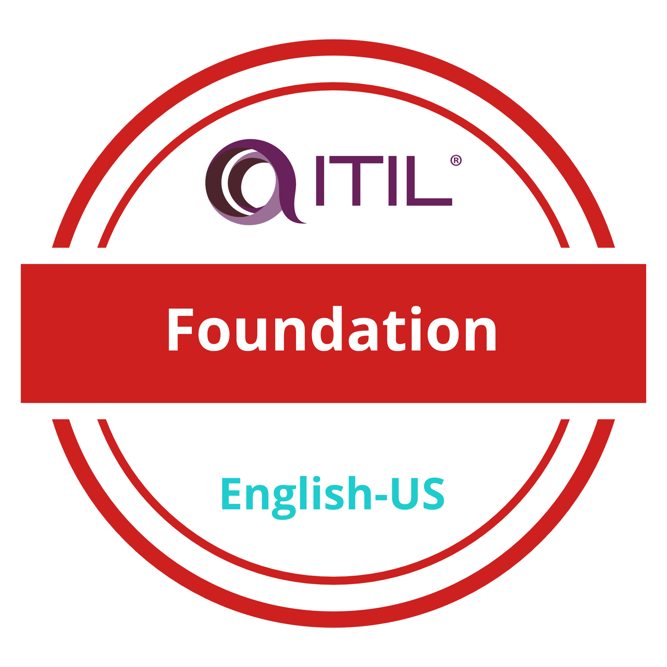 ITIL Foundation Collection