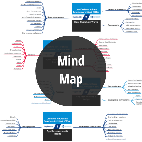 Certified Blockchain Solution Architect (CBSA): Course Mind Map (PDF) (en-gb) [Graphic]