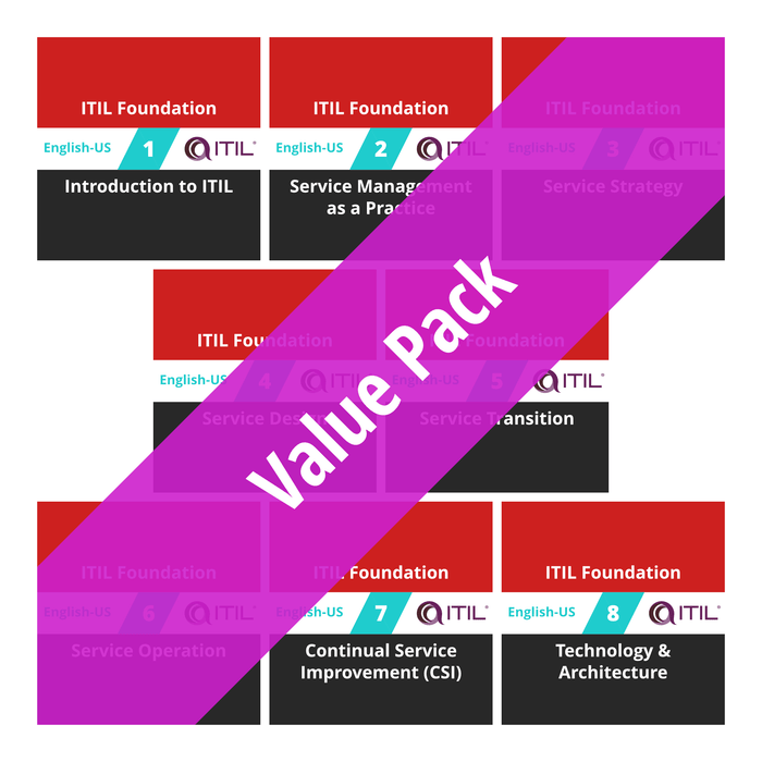Itil Foundation Course Value Pack Goodcert
