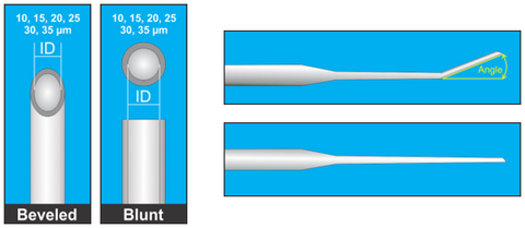Gynemed Biopsy Micropipettes