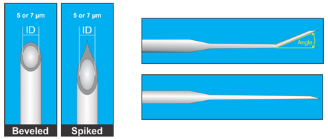 Gynemed ICSI Micropipettes and ICSI Needles
