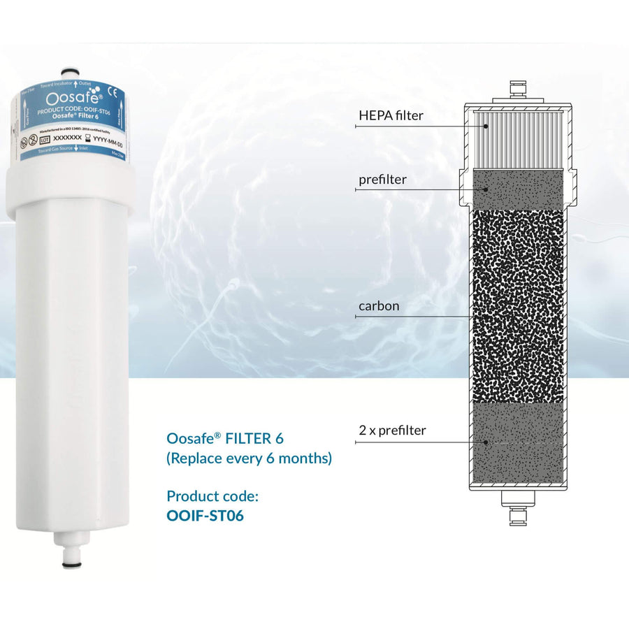 Inline Filters for IVF Incubators