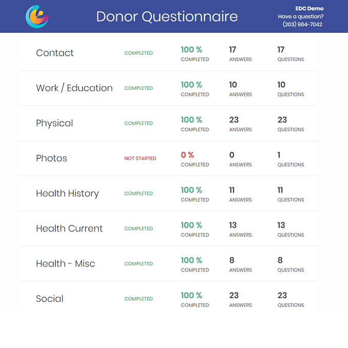 Egg Donor Software Questionnaire Results