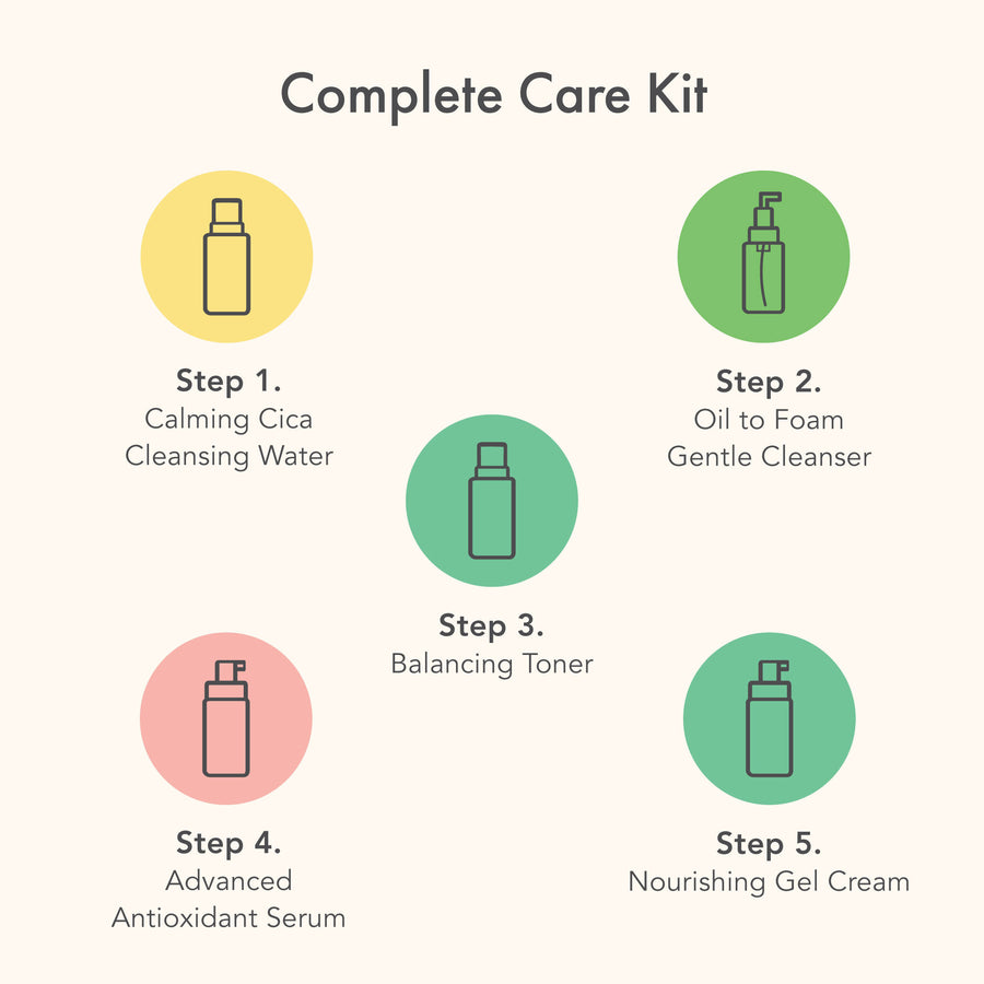 Complete Care Kit (4404016349299)