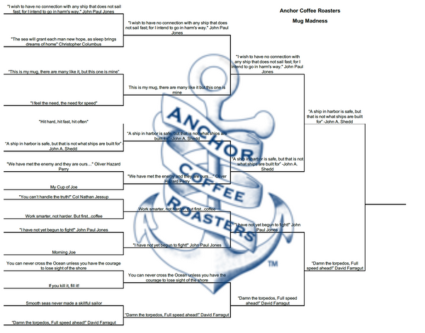 Anchor Coffee Roasters presents Mug Madness: THE CHAMPIONSHIP