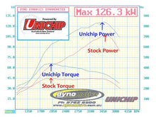UNICHIP 100 Series Toyota Landcruiser Wagon from 1998-2002 1HD-FTE 4.2LT