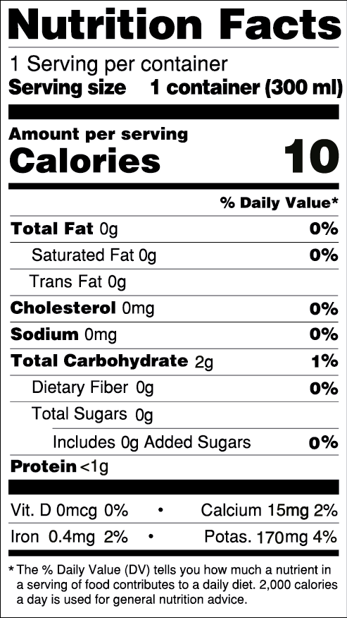 Nutritional Facts - Raspberry Rose