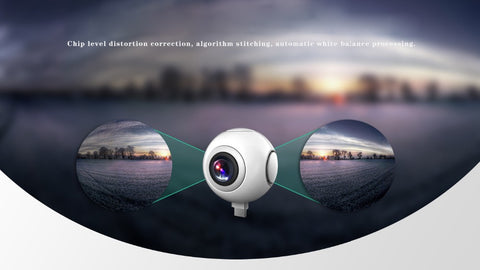 720° Panoramic Camera for Android Smartphone