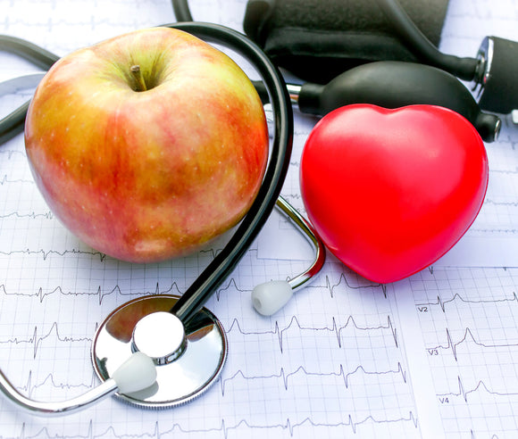 Blood Pressure, Cholesterol, and Cardiovascular Health