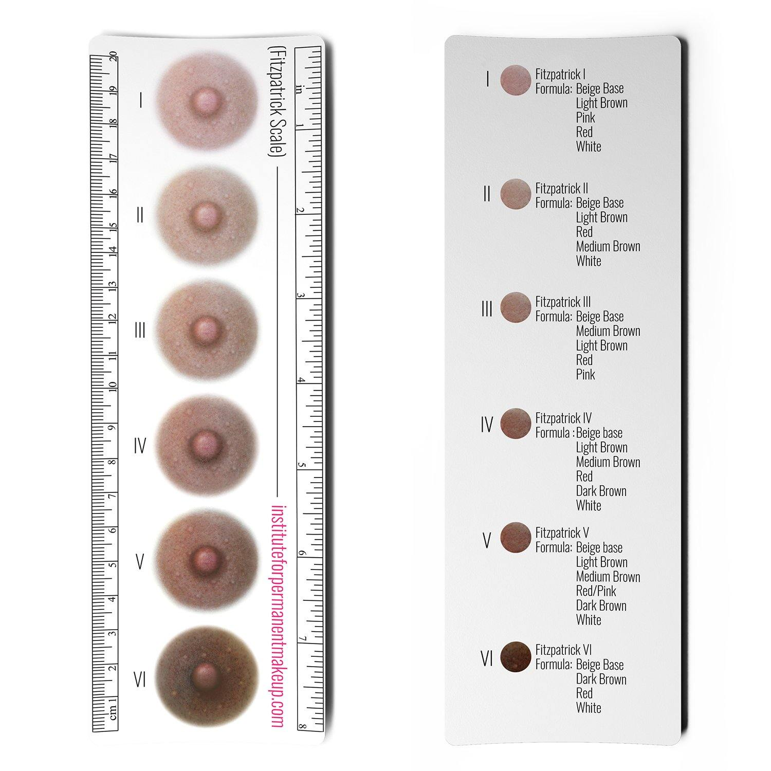 Fitzpatrick Scale Areola Color Ruler