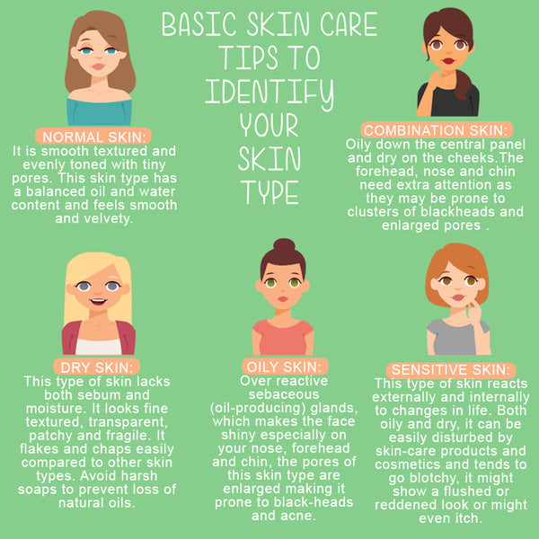 Basic Skin Care Tips To Identifying Your Skin Type