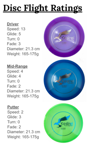 Kestrel Disc Golf Pro Set | 3 Disc Pro Pack Bundle + Bag | Disc Golf Set | Includes Distance Driver, Mid-Range and Putter | Small Disc Golf Bag