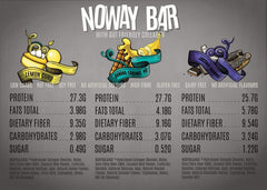 NOWAY - PROTEIN BARS | ATP SCIENCE - Tassie Supps - Snacks
