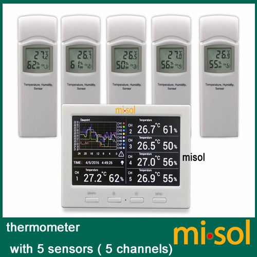 Free Shipping!!! Wireless weather station with 5 sensors, 5 channels, color screen, data logger, connect to PC