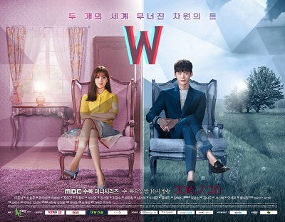 Korean drama dvd: W - Two worlds, english subtitle