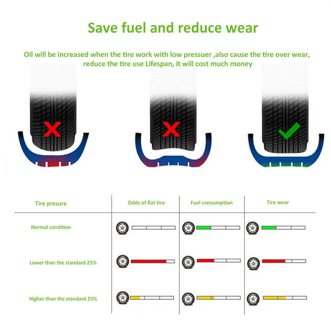 Onever Hot Sale Car Tire Tyre Pressure Monitoring System TPMS Alarm Warning By Bluetooth 4.0 For iphone IOS Android Phone APP