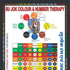 Sujok Colour & Number Therapy  (Paperback, Dawar)