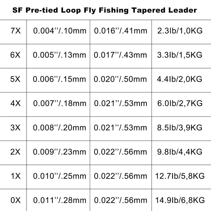 6 Sf 9Ft-6X Clear Nylon Fly Fishing Line Knotless Leaders Tapered Leader-SF Store-Bargain Bait Box