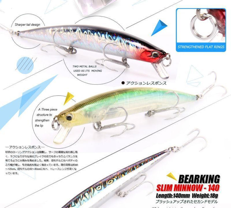 Bearking 1Pcs Slim-M58 Minnow Fishing Lure Laser Hard Artificial Bait 3D Eyes-Crankbaits-bearking fishingtackle Store-A-Bargain Bait Box