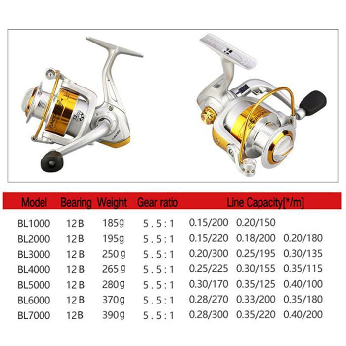 Cheap Carp Spinning Fishing Reel 12Bb Metal Spool Plastic Body Rubber Reel-Spinning Reels-HUDA Outdoor Equipment Store-1000 Series-Bargain Bait Box