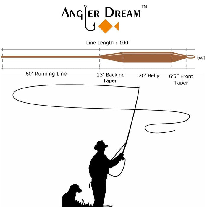 Fly Line Wf 1/2/3/4/5/6/7/8/9F Weight Forward Floating Fluo Yellow Fly Fishing-Angler Dream Official Store-WF1F-Bargain Bait Box