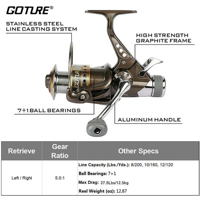 Goture Brand Gtm3000 Spinning Fishing Reel 7+1Balls 5.0:1 Reel Fishing Carp Reel-Spinning Reels-Pisfun fishing store-Bargain Bait Box