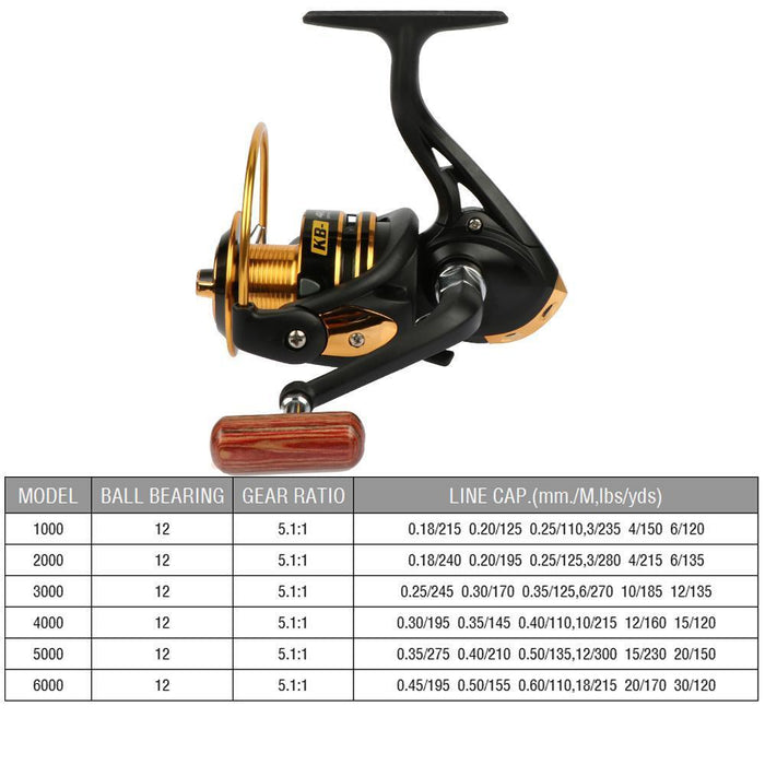 Goture Kb Spinning Fishing Reel 5.1:1 12Bb Front Drag Fishing Wheel Feeder-Spinning Reels-Pisfun fishing store-1000 Series-Bargain Bait Box