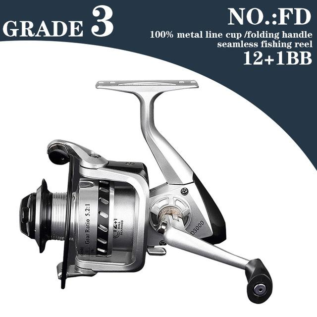 Hot Selling High Quality Cheapest Spinning Reel Fishing Reel 1000-9000 Series-Jenny's wholesale online store-BY-DL-NO03FD-1000 Series-Bargain Bait Box