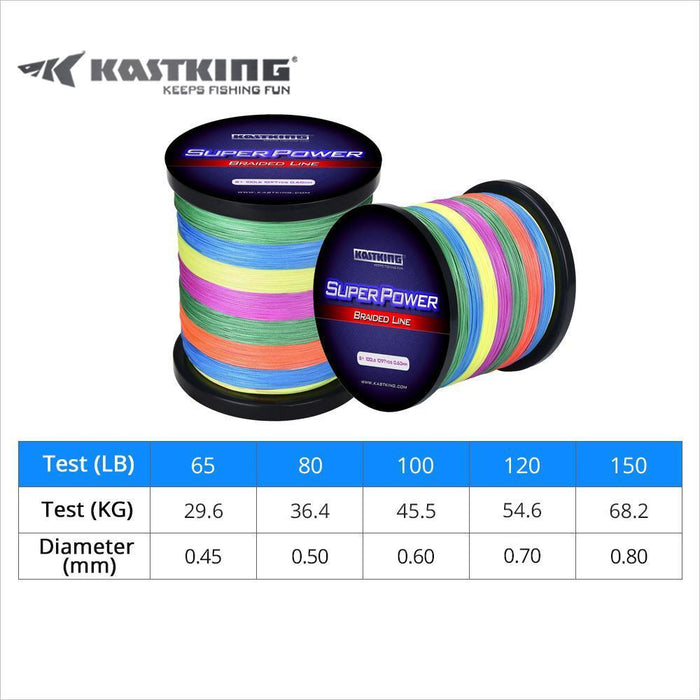 Kastking 8 Strand Braided Fishing Line 1000M Multi Color/White Yellow/Green-Braided Lines-kastking official store-Yellow-0.45mm-65LB-Bargain Bait Box