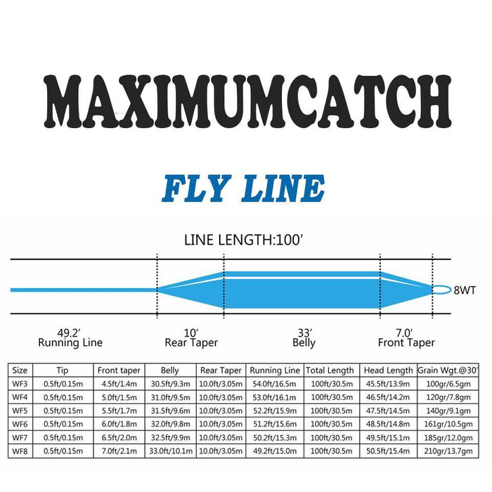 Maximumcatch 100Ft Weight Forward Floating Fly Fishing Line-MAXIMUMCATCH Official Store-Fruit Green-WF2F-Bargain Bait Box
