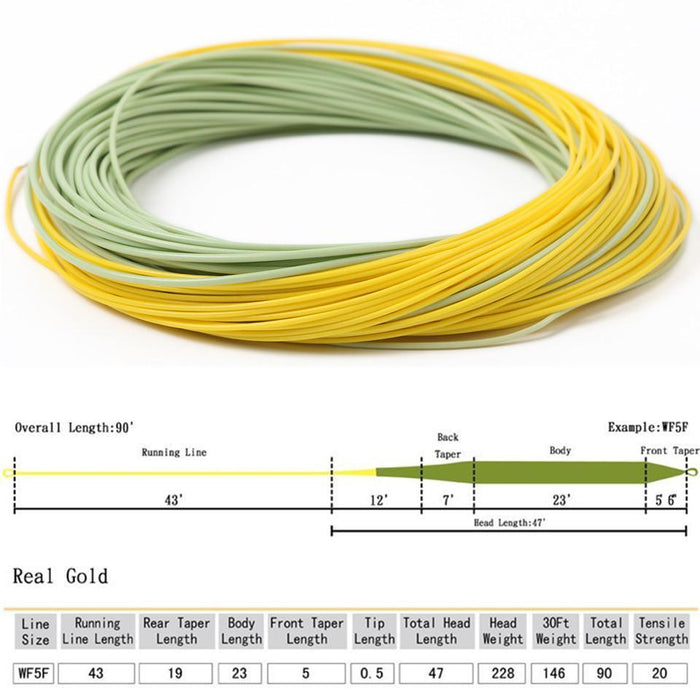 Maximumcatch 2-8Wt Double Color Moss Green & Gold Weight Forward Floating Fly-MAXIMUMCATCH Official Store-2.0-Bargain Bait Box
