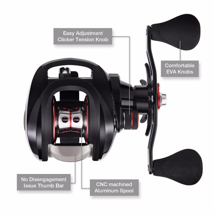 Piscifun Torrent Fishing Reel With Baitcasting Reel Bag 8.1Kg Max Drag 7.1:1-Baitcasting Reels-Piscifun Official Store-Left Hand-Bargain Bait Box