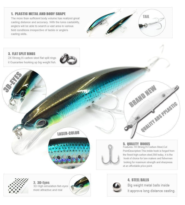 Retail Fishing Tackle Hot Model A+ Fishing Lures, Bearking Assorted Colors,-bearking Official Store-A-Bargain Bait Box