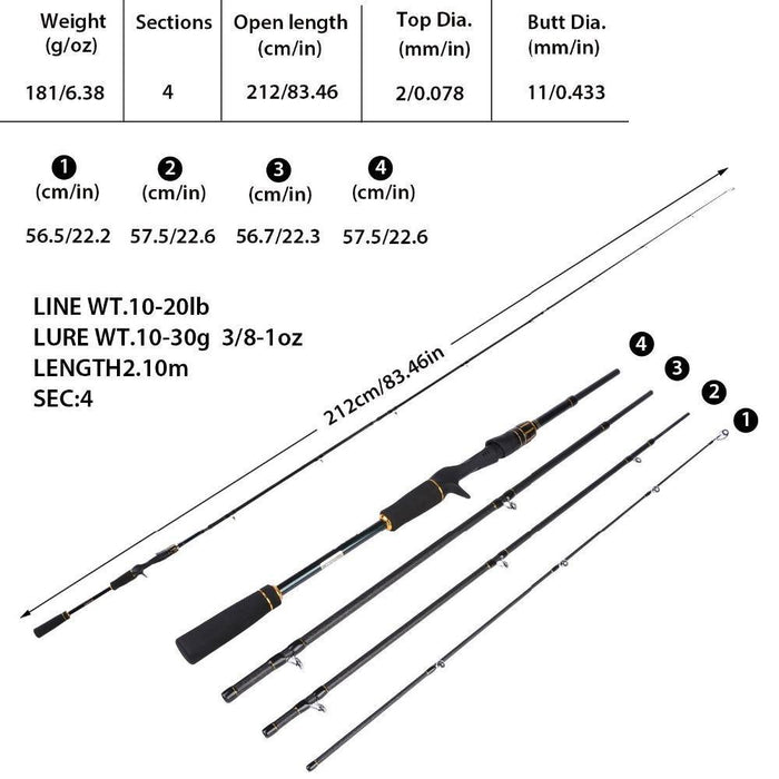 Sougayilang 2.1M Lure Rod 4 Section Casting Travel Carbon Spinning Rod Vava De-Spinning Rods-Gada Fishing Tackle Trade Co., Ltd.-Bargain Bait Box