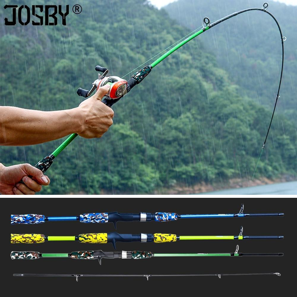 Spinning Casting Hand Lure Fishing Rod Pesca Carbon Pole Canne Carp Fly Gear-Fishing Rods-Shop4435130 Store-spinning Yellow-1.5M-Bargain Bait Box
