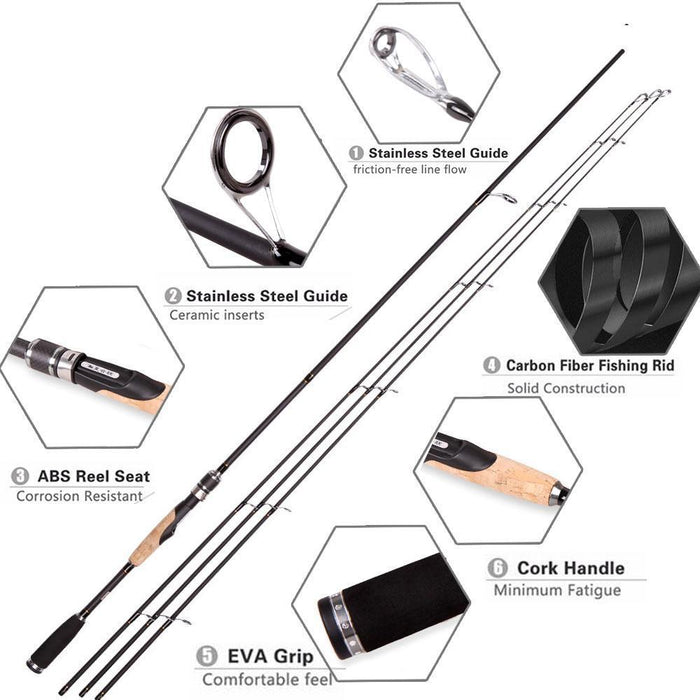 Spinning Rod 2.1M 2.4M Ultralight Carbon Fishing Rod 3 Tips Ml M Mh Casting-Spinning Rods-HANXINGHELIAN Fishing Tackle Store-White-2.1 m-Bargain Bait Box